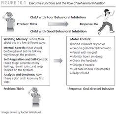 executive functions children teaching behavior management