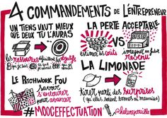 4 commandements de l'entrepreneur. Effectuation