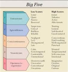 big 5 personality test pdf careers