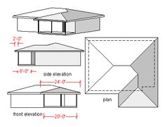 Best What Is A Cross Hipped Roof For Screened Porch Addition 400 x 300