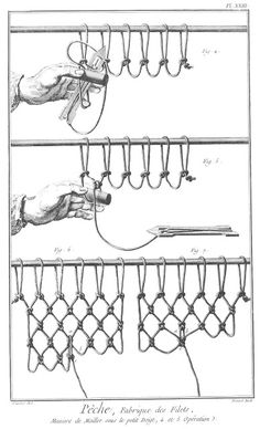 A Woodsrunner's Diary: Net Making Diagrams. Diderot.