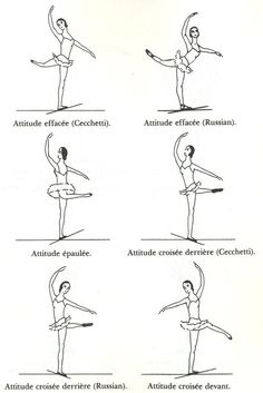 Allways dance all ways on Pinterest | Ballet, Dancers and ...