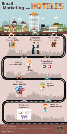 Infografía: Email Marketing para hoteles