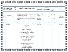 Fise de lucru pentru clasele primare si gradinita : PROIECT DIDACTIC DEZVOLTARE PERSONALA - CLASA PREGATITOARE Bullet Journal, School, Schools