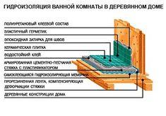 Фотоальбом Картинки из тем группы Книга ремонта в Одноклассниках