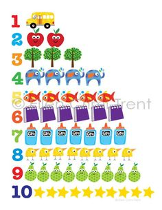 Kids wall art numbers chart by EllenCrimiTrent on Etsy Numbers Preschool, Learning Numbers, Math Activities, Preschool Activities, Manners For Kids, Nursery Teacher, Number Chart, Charts For Kids, Learn Art