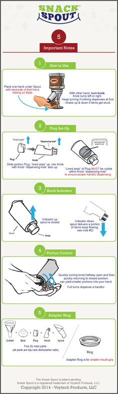 5 Important Notes about the Snack Spout Jar Lid Food Dispenser
