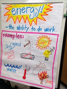 Energy anchor chart