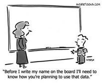 How are we using our data?