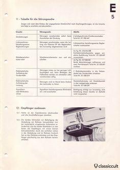 The VW Type 3 Blaupunkt Wolfsburg Emden radio installation manual was published by the Volkswagenwerk VW Dienst The instructions explains how to. Radio Vintage, Installation Manual, Type 3, Volkswagen, Wolfsburg