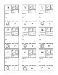Periodic Table Basics Worksheet Answer Key