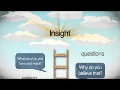What is an insight? - YouTube