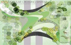 MCS Modular Crossing System