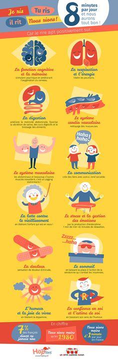 Infographie rire bonheur bienfaits journée mondiale du rire