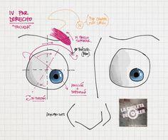 La Chuleta de Osler: Oftalmología: Oculomotores - Parálisis de III, IV y VI pares
