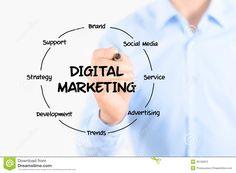 marketing digital - Buscar con Google