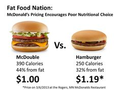 McDonald's is contributing to the obesity epidemic by encouraging people to make poor food choices. Mcdonald's Restaurant, Fat Foods, Hamburger, Choices, Nutrition, People, Burgers, People Illustration, Folk