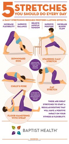 Image result for benefits of stretching""
