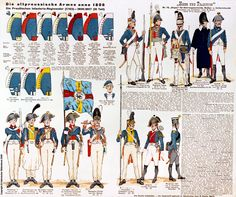 Prussia; Line Infantry 1806/07