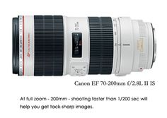 Sharper images with this simple rule: Don't shoot any slower than the focal length of your lens for sharp images