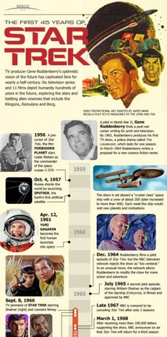 Star Trek fans will love this infographic, covering the 45 years of the successful series' story.