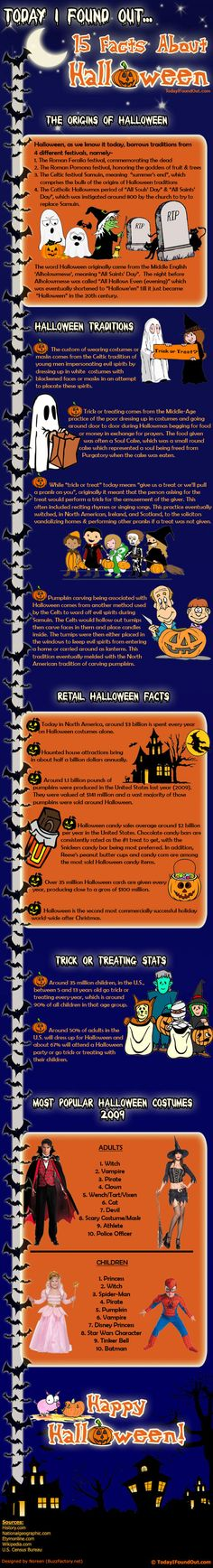 15 Halloween Facts  [by Today I Found Out-- via #tipsographic]. More at tipsographic.com