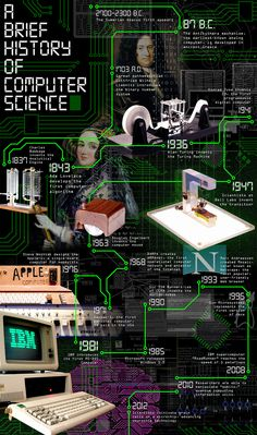 """In the past sixty years or so, computers have migrated from room-size megaboxes to desktops to laptops to our pockets. But the real history of machine-assisted human computation (""""computer"""" originally referred to the person, not the machine) goes back even further. This week is Computer Science Education Week, and to... [read more]"""