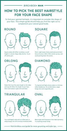 Pick the Best Men's Hairstyle For Your Face with This Chart