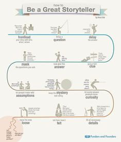 How To Be a Great Storyteller. #irresistiblestorytelling