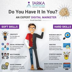 Tarika Technologies is the Best Digital Marketing Company in USA which strongly believe in the power of internet, which provides best digital marketing services in USA. Top Digital Marketing Companies, Digital Marketing Strategy, Marketing Process, Companies In Usa, Marketing Channel, Internet, Social Media, Platform, Heel
