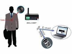 free bluetooth spy software your mobile phone