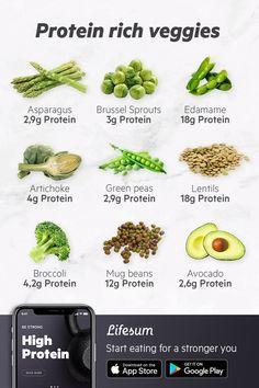 High Protein Diet Plan, Protein Rich Diet, Low Carb Diet, Protein Smoothies, Protein Snacks, Foods Highest In Protein, Vegetarian Sources Of Protein, Good Protein, Food With High Protein