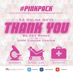 The UNM Pink Pack is off to a great start for 2015! Thank you to all supporters, both those online and at The Pit.