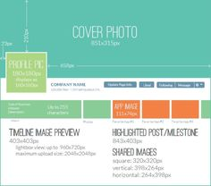 HOW TO: Update Your Facebook Page's Cover Image - AllFacebook