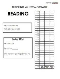 Printables Nwea Goal Setting Worksheet places student and teacher pay teachers on pinterest nwea spring goal sheet reading
