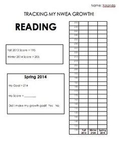 NWEA MAP Testing Student Data Sheet | School | Pinterest | Student ...