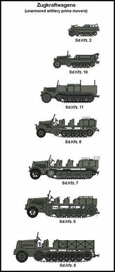 Zugkraftwagens