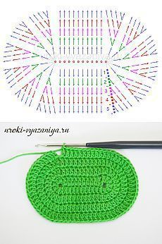 How to crochet an oval, the rule of knitting is . How to crochet an oval, the rule of knitting is about . - # knitting # crochet # rules Always wanted. Crochet Circles, Crochet Motifs, Crochet Diagram, Crochet Chart, Love Crochet, Crochet Doilies, Crochet Rugs, Crochet Handbags, Crochet Purses