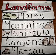 Teaching Landforms - a fantastic flip book idea 4th Grade Science, Elementary Science, Science Classroom, Teaching Science, Social Science, Classroom Ideas, Teaching Ideas, Teaching Class, Classroom Rewards