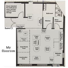 """My Classroom - basic layout, from Rachel ("""",) Year 1 Classroom Layout, Preschool Classroom Decor, Early Years Classroom, Eyfs Classroom, Classroom Setting, Classroom Design, Classroom Setup, Primary School Teacher, Primary Teaching"""