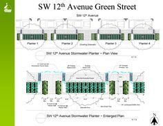 SW 12th Avenue Green Street – Landscape Voice