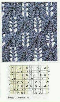 "Ажурные узоры спицами ""Candle Light - lots of lace patterns, not in English but with charts. Now I just need to learn to understand lace knitting charts. Lace Knitting Patterns, Knitting Stiches, Knitting Charts, Lace Patterns, Knitting Needles, Hand Knitting, Stitch Patterns, Lace Knitting Stitches, Knitting Projects"