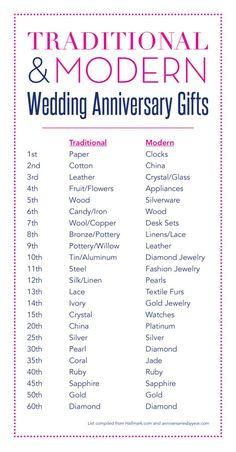 17 best 30th wedding