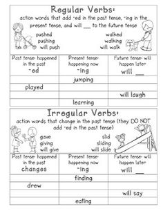 This file contains two anchor charts on verb tenses. Each chart is half a sheet so that it fits nicely in an interactive reading notebook. One chart shows how regular verbs change in the past, preset, and future tense. The other shows how irregular verbs change in the past, present, and future tense.