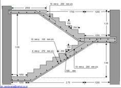 cálculo de escadas duplas