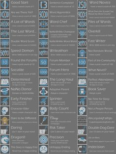 NaNoWriMo achievements... -Looks cool