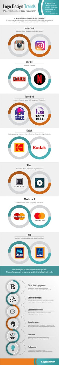 6 Modern Logo Design Trends As Seen in Famous Logo Redesigns [Infographic] – Red Website Design Graphisches Design, Graphic Design Tips, Graphic Design Trends, Graphic Design Inspiration, Design Ideas, Flat Design, Retro Design, Design Projects, Modern Design