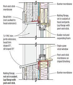 Exterior Door Sill Pan And Flashing Detail 1 Mezgli