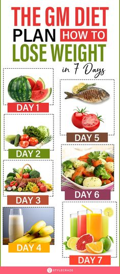 The GM Diet Plan - How To Lose Weight In 7 Days:  In this post, we disclose everything you need to know about the GM diet and whether it is safe for quick weight loss or not. #Weightloss #Health #Fitness #GMDietPlan Detox To Lose Weight, Quick Weight Loss Diet, Yoga For Weight Loss, Diet Plans To Lose Weight, How To Lose Weight Fast, Gm Diet Plans, 7 Day Meal Plan, Diet Chart, Easy Workouts