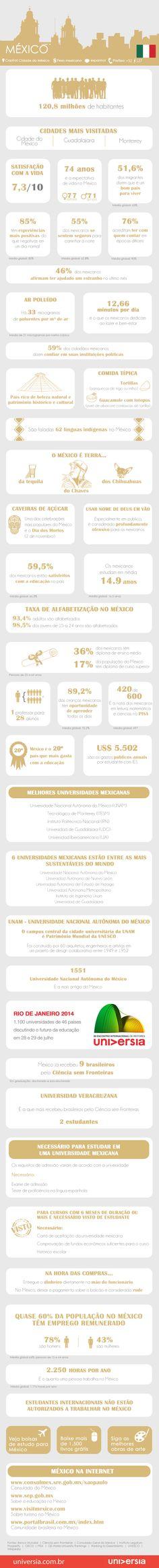Intercâmbio no México | Estudar Fora